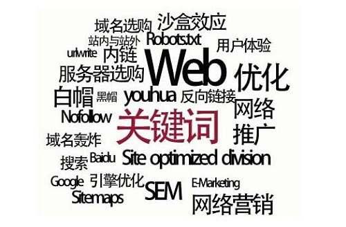 怎么样正确使用关键词加粗技巧来提升网站页面用户体验