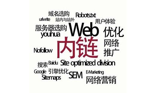 内链优化对seo的作用