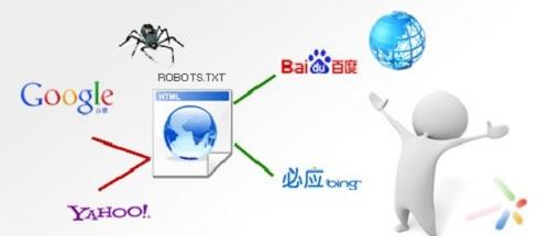 robots.txt文件的格式