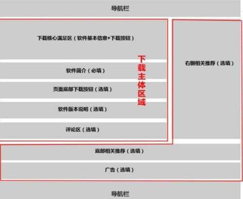 PC端下载站页面示例