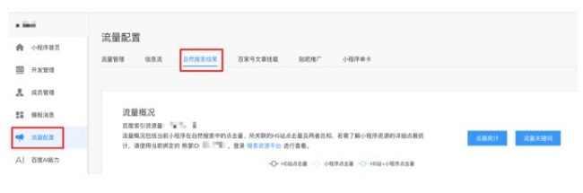 小程序开发者平台流量配置页面