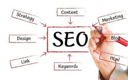 seo营销技巧有哪些是见效比较快的