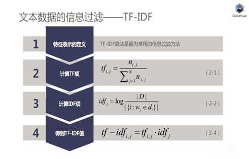 搜索引擎算法中TF-IDF是什么意思
